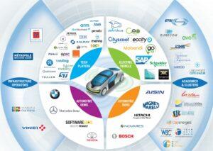 Ecosystème véhicule autonome